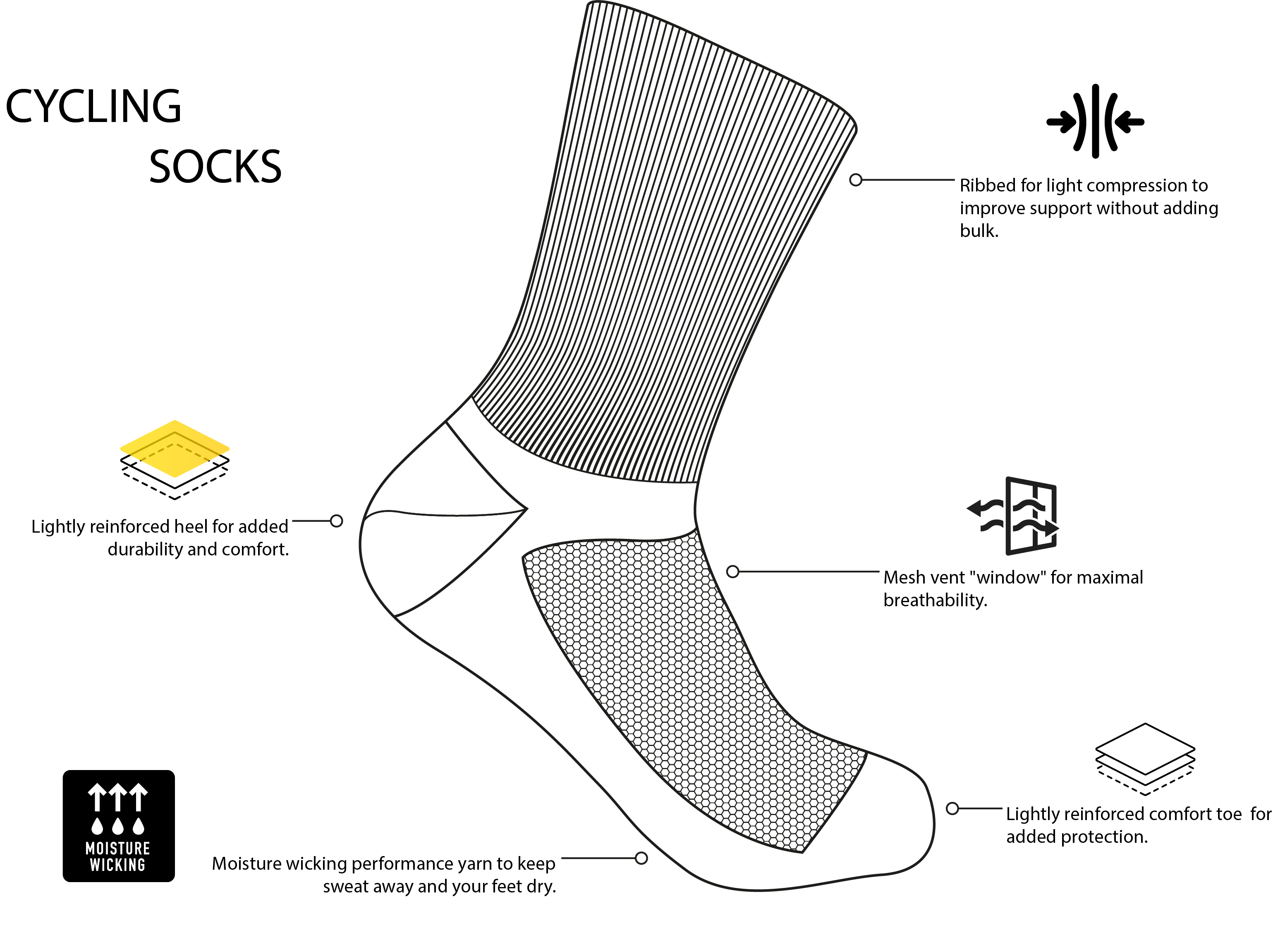 cycling socks from sleet & sole